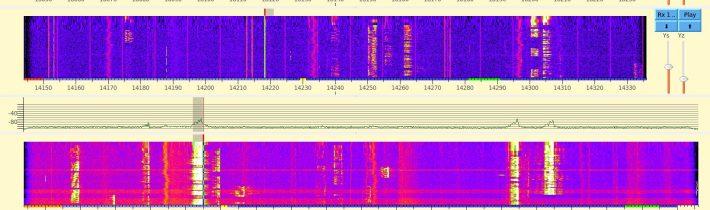 Zoznam frekvencií – Bandplan