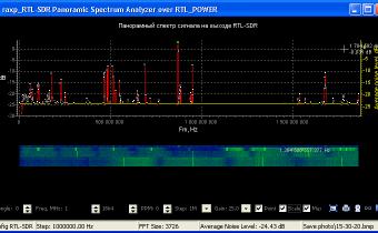 Použitie šumového generátora a RTL-SDR na meranie filtrov